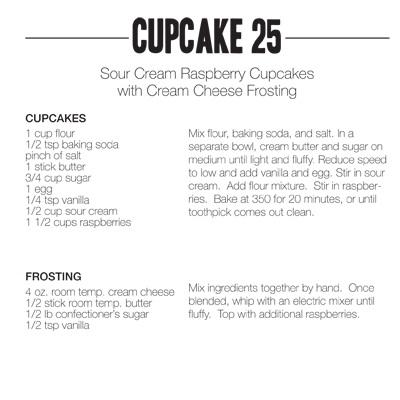 raspberry cupcakes recipe