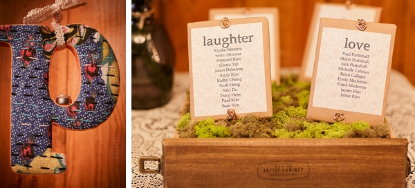 love and laughter seating chart image by Gavin Farrington
