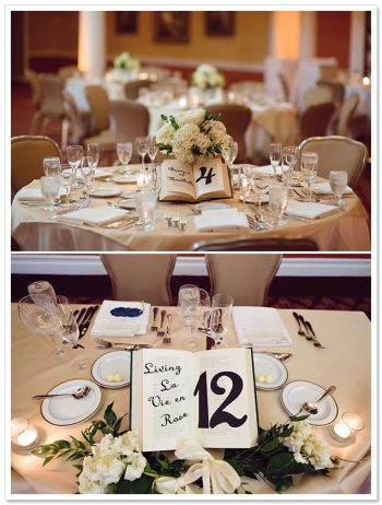 bookish table numbers