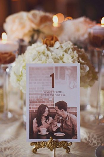 sentimental table number